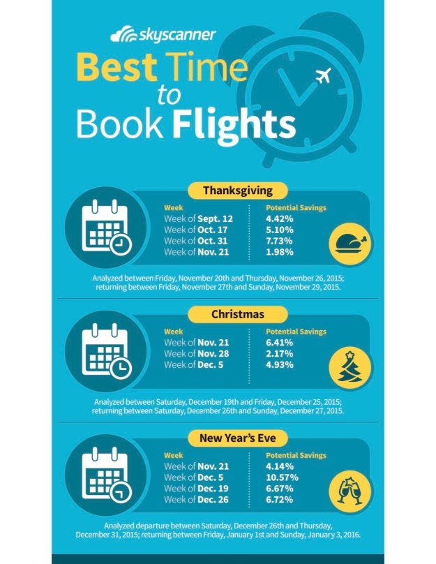 Skyscanner BTTB Holiday Graphic(1)